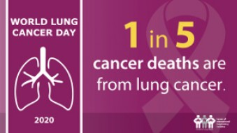 World Lung Cancer Day 2020